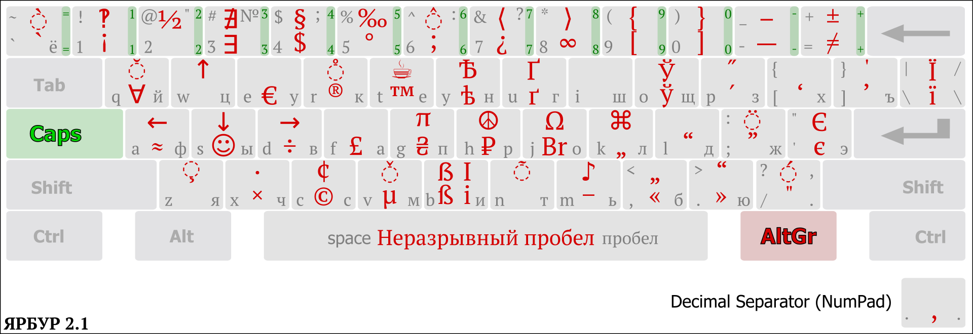 Windows altgr characters collide with ctrlalt hotkeys issue layout creator or use some popular typography layout so every key on keyboard can have that 3 layer and user can want to use or 3 layer or hotkeys biocorpaavc Choice Image